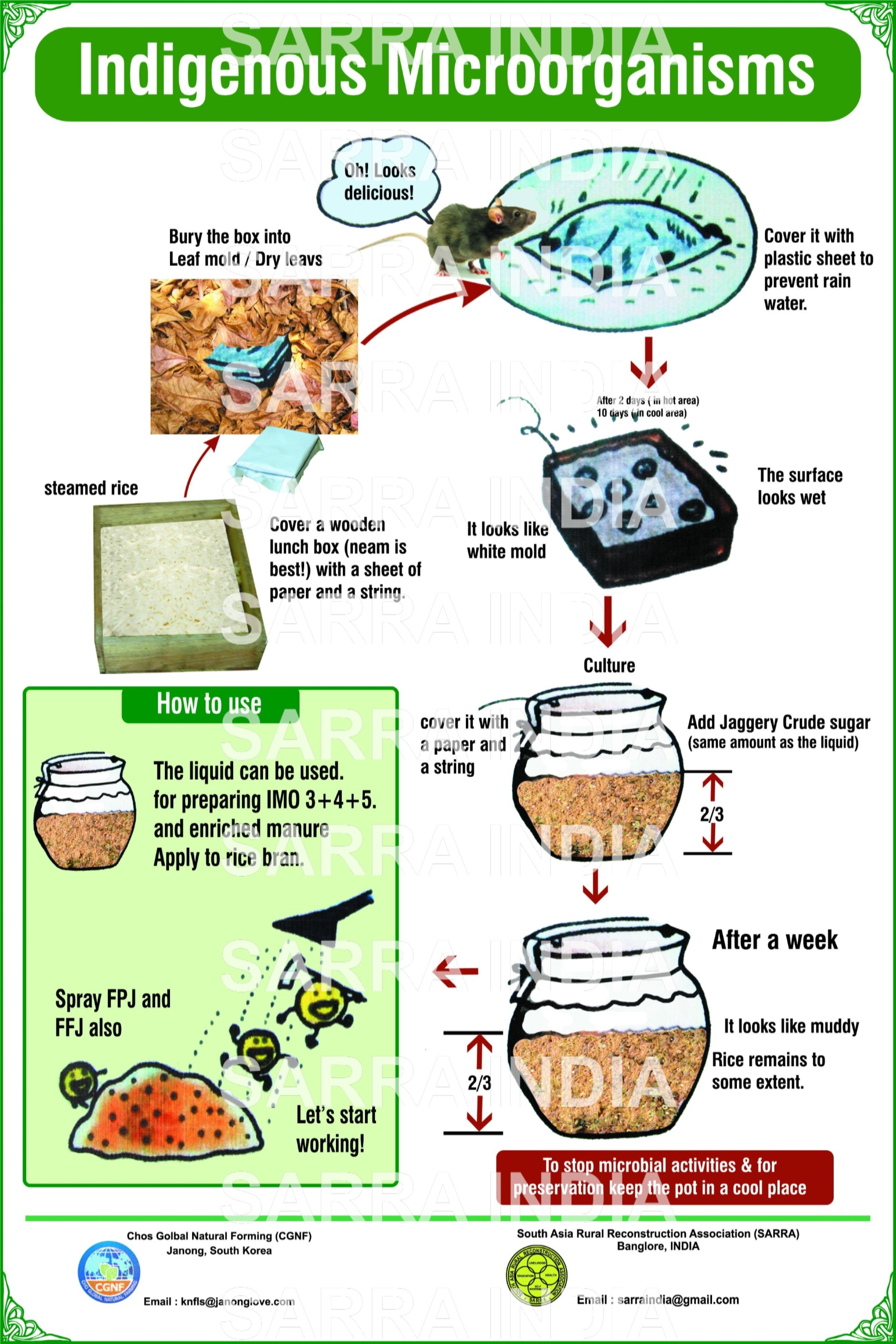 NATURAL FARMING IN INDIA EPUB DOWNLOAD